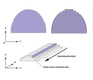 Rapid_prototyping_slicing